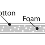 Foam ill